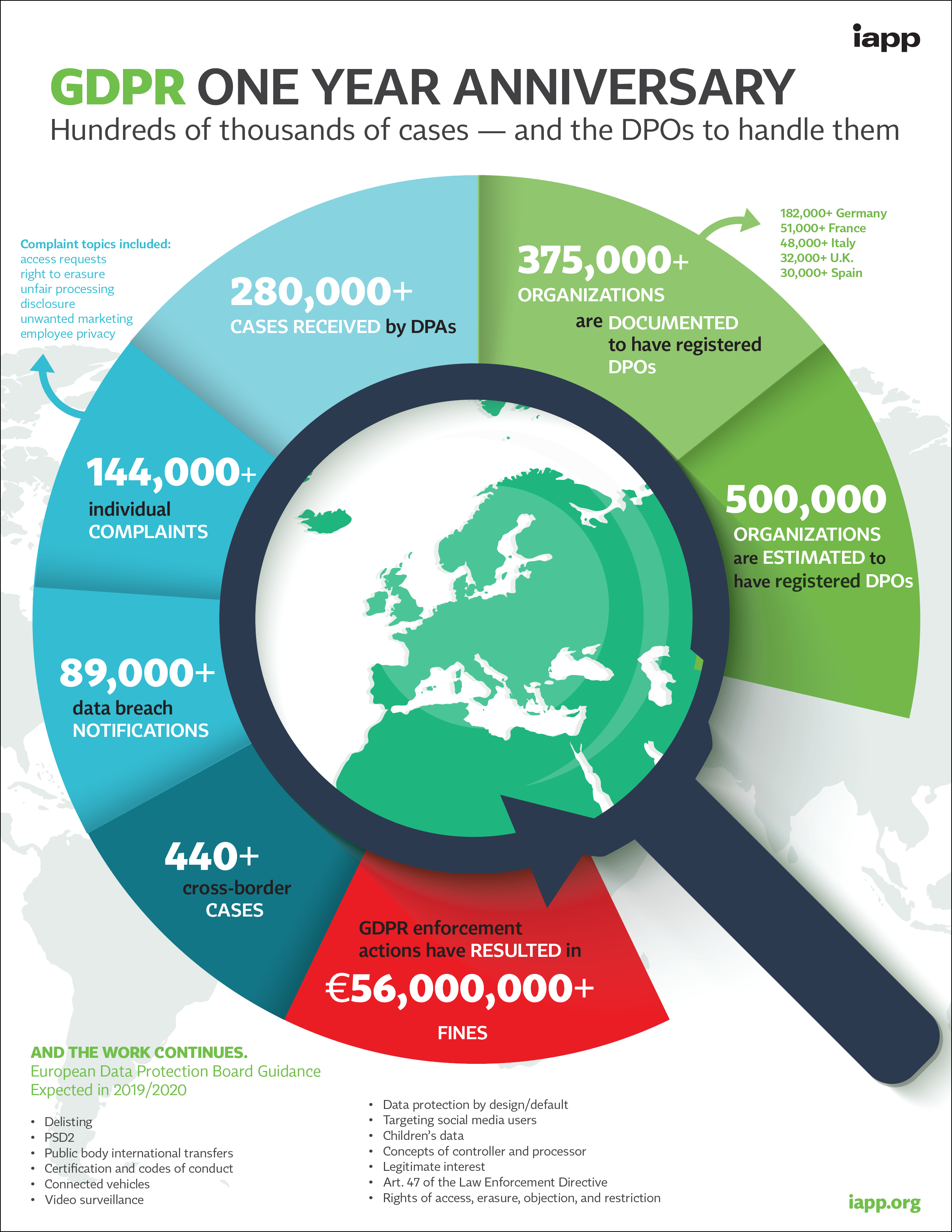 eu data protection law enforcement directive - 729×942