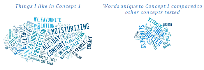 3- the pros and cons of word clouds as visualizations