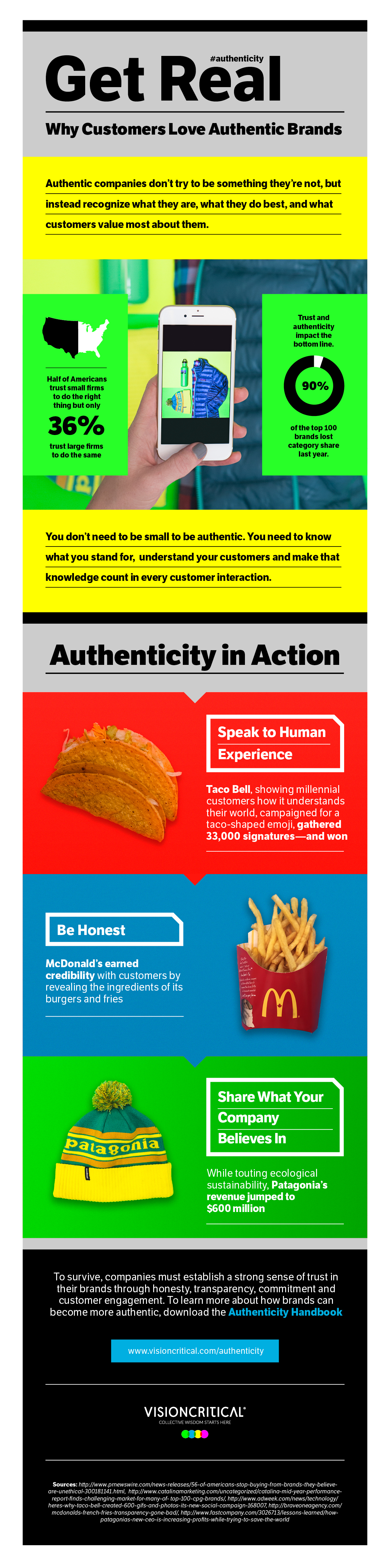 Authenticity-Infographic-final-no_sm