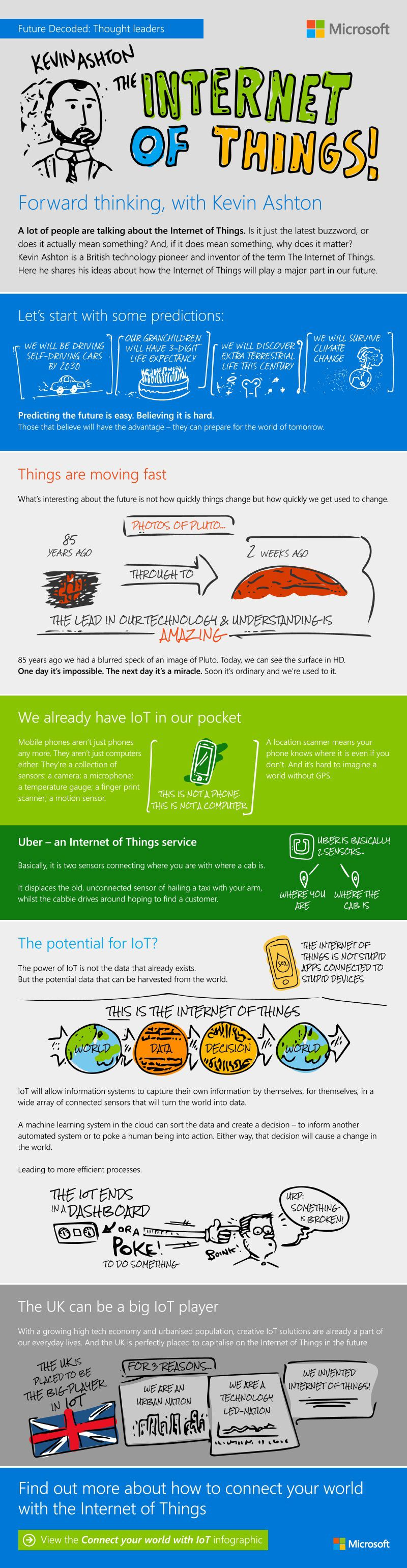 How the internet of things leads to more efficient processes