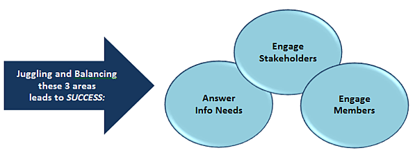 Planning for Community Panel Success