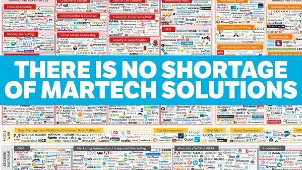 rise of marketing technology solutions