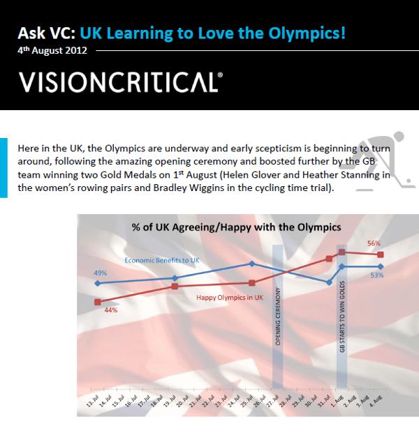 UK public sentiments towards the games