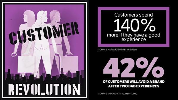 Customer Revolution - Vision Critical Summit