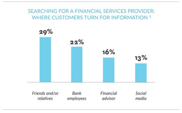 financial-services-whitepaper_pdf