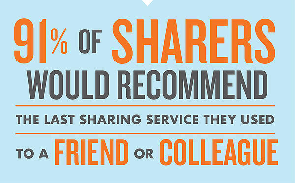 how people find sharing services 2