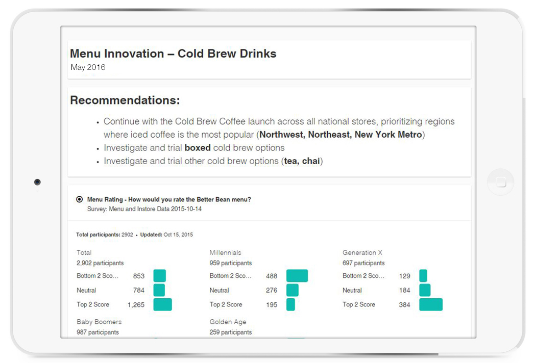 Use Stories in the Vision Critical platform to share mobile-friendly reports viewable in any device.
