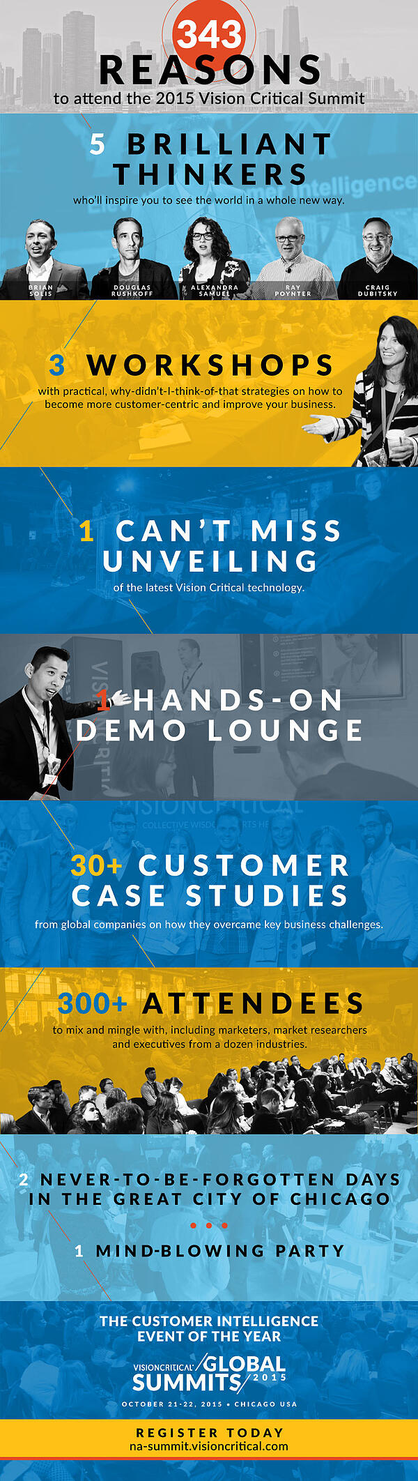 343 reasons to attend the 2015 Vision Critical Summit