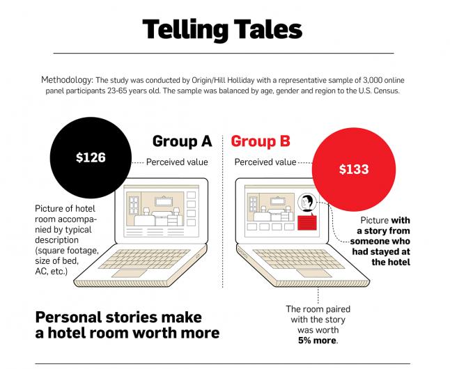 telling-tales-1-1