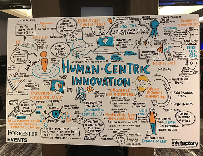 human-centric-innovation-blog